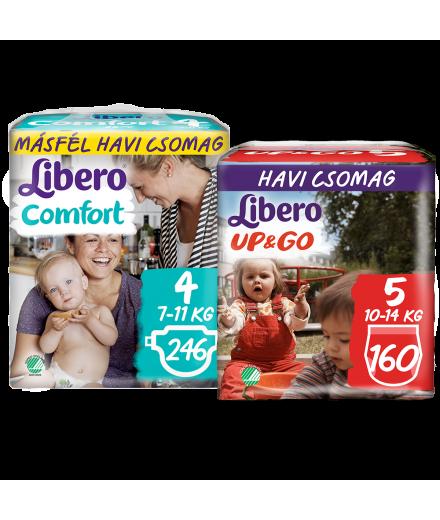 Kedvezményes Libero pelenkacsomagok